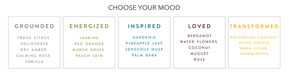 Lifetherapy Moods
